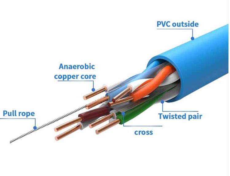 Lan Cable Cat 6