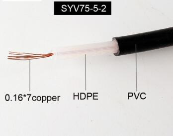 Good Quality Syv 75 5 Coaxial Cable